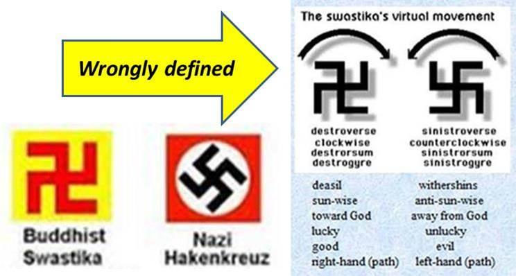 Nazi Swastika Is Unique Hope Tribute Malaysia